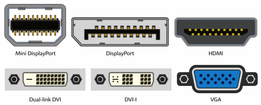 Οθόνη υπολογιστή - Συνδέσεις